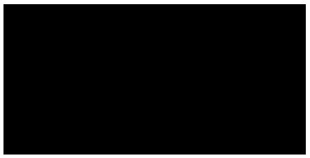 Structure of daptomycin (trade name drug: Cubicin)