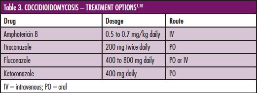 Coccidioides treatment