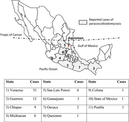 Geographical Distribution Of Paracoccidioidomycosis