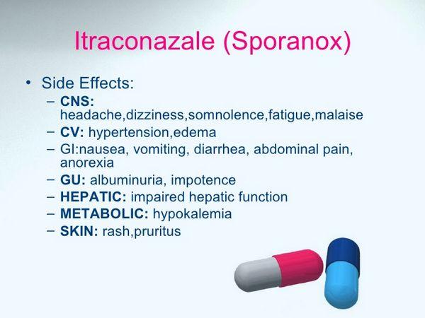 Sporanox GI Effects