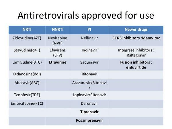 Antiretroviral Agents