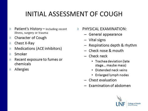 Assessment of a Patient With Cough