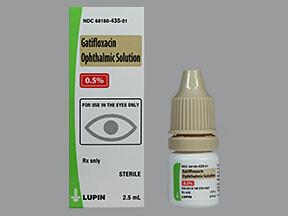 Gatifloxacin (Gatiflo, Tequin and Zymar)