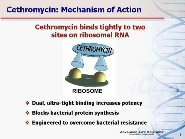 Cethromycin