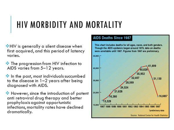 HIV-associated morbidity and mortality