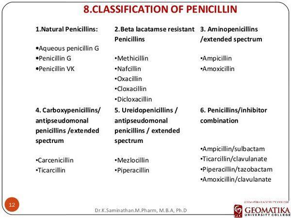 Penicillins