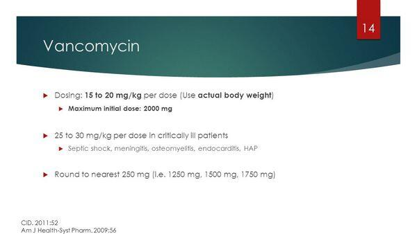 Vancomycin Dosage